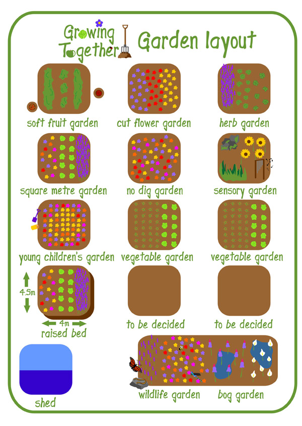 garden layout1web